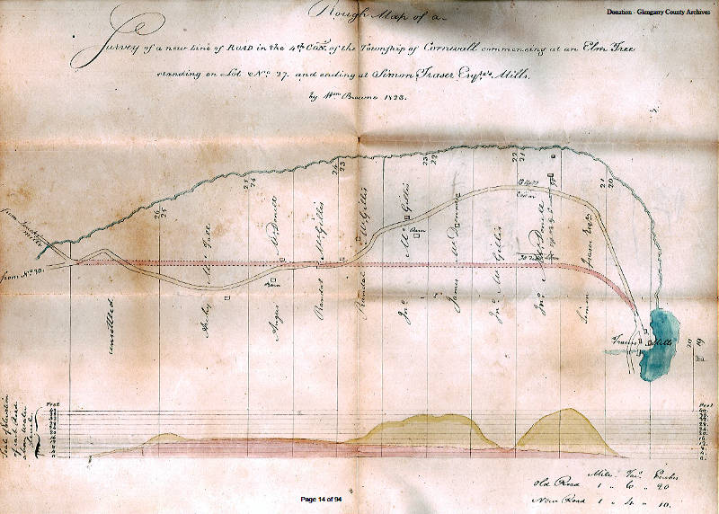 County Council County Archives Map Feb1816