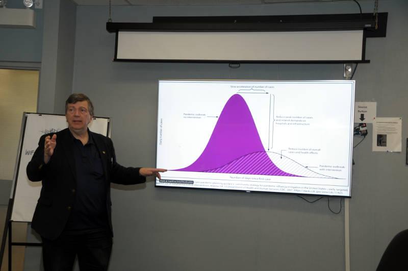 Dr. Paul Pandemic Curve Mar1120 E